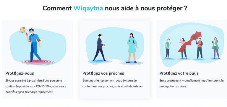 Wiqaytna